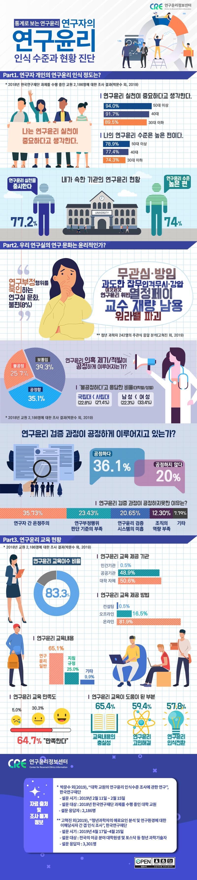통계로보는연구윤리01.jpg