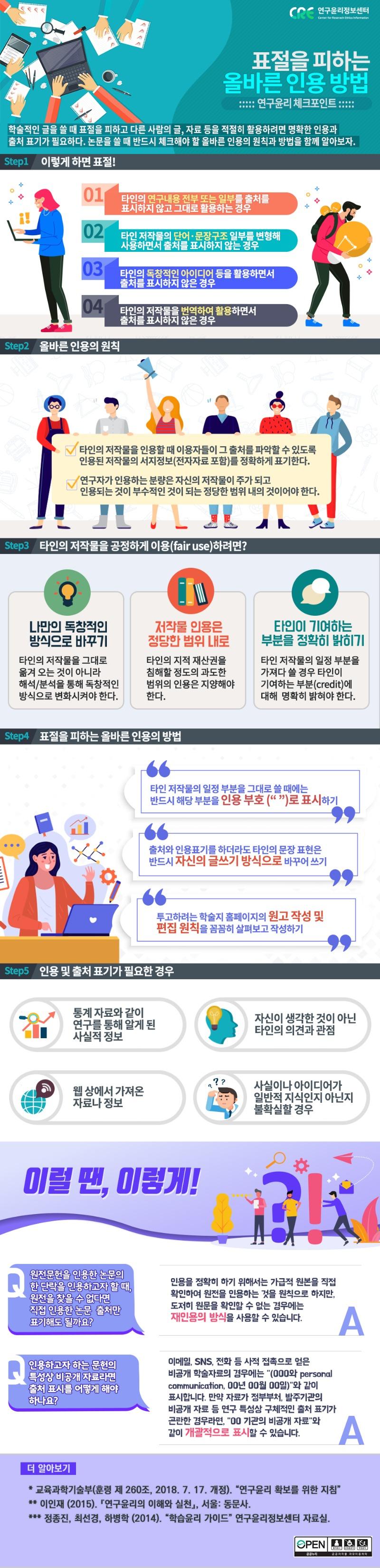 연구윤리-checklist01편.jpg